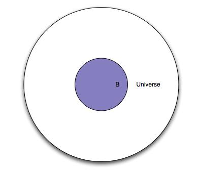 Visualizing Bayes Theorem